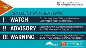 Inclement Weather Terms