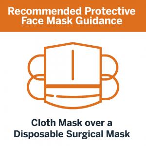 Face mask guidance image