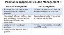 Position Management vs Job Management