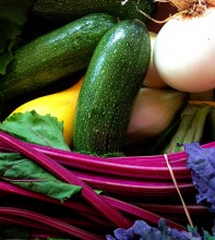 Photo of nutritious produce