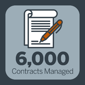 Contracts Managed